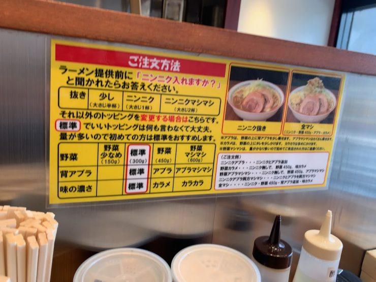 ラーメン豚山東長崎店の注文方法