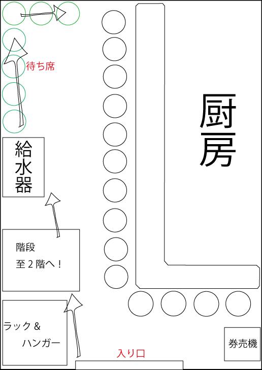 ラーメン二郎前橋千代田町店の店内図
